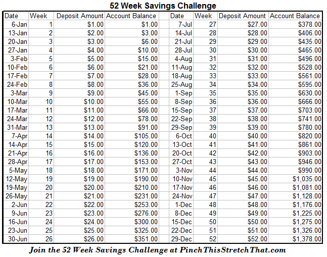 Get Started: 52 Week Savings Challenge – Pinch This Stretch That ...